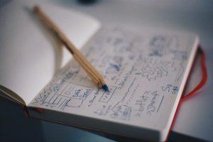 Web Design and UX UI Design Courses Poole