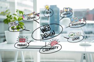 Web Design and UX  – UI Design Courses Northampton