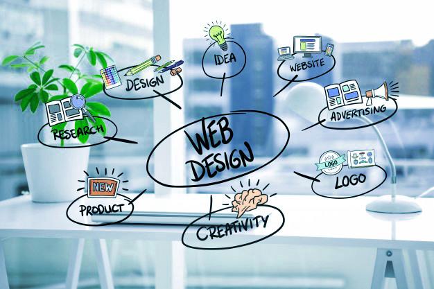 Purpose of Graphic Design