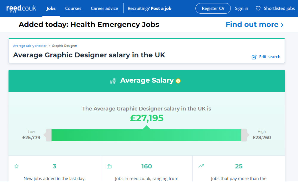 Graphic Designer Salary Guide Blue Sky Online Graphic Design School