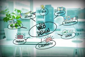 Graphic design and web design courses Lichfield