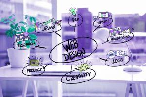 Graphic Design Courses Haverfordwest