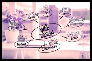 Graphic Design Courses Mornington