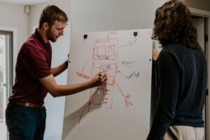 Which Institute Is Best For Graphics Designing In UK